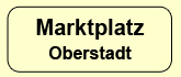 (c) Mainzer-Immobilienmakler.de